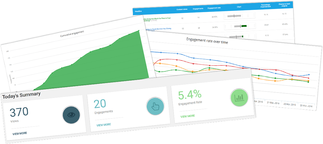 thrive headline optimizer ab testing plugin for wordpress