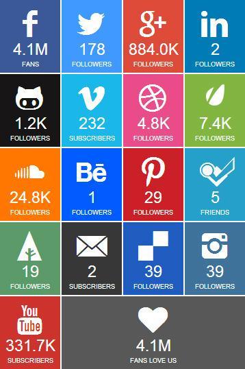 social fans social proof plugin for wordpress