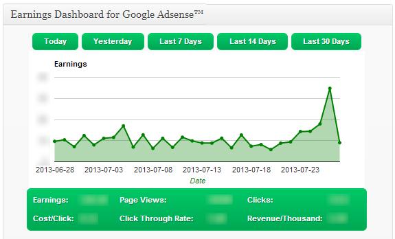 google adsense dashboard plugin for wordpress