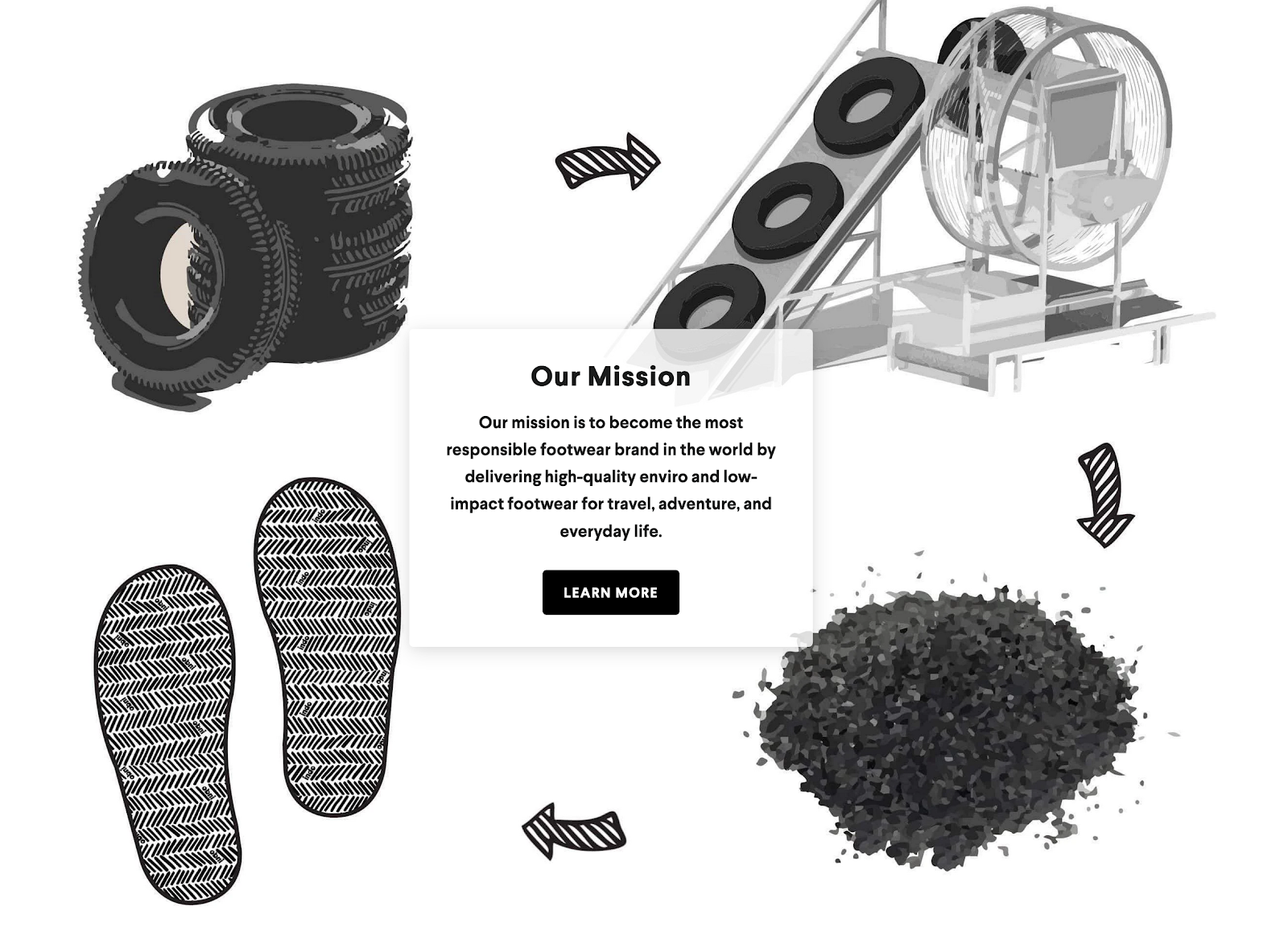 ecommerce brand mission page