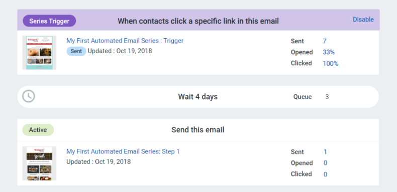 email drip campaigns dashboard in constant contact