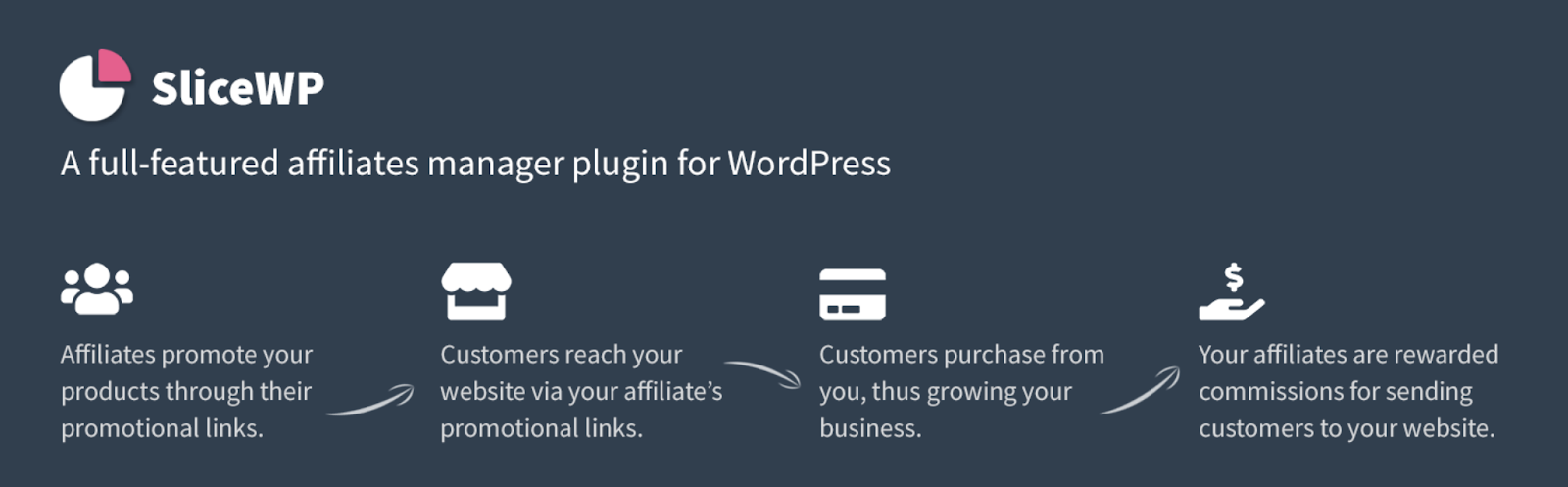 SliceWP affiliate manager plugin for WordPress