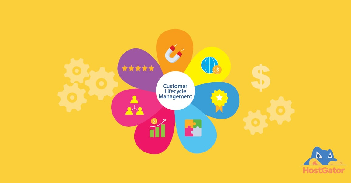 What Is Customer Lifecycle Management (CLM)?